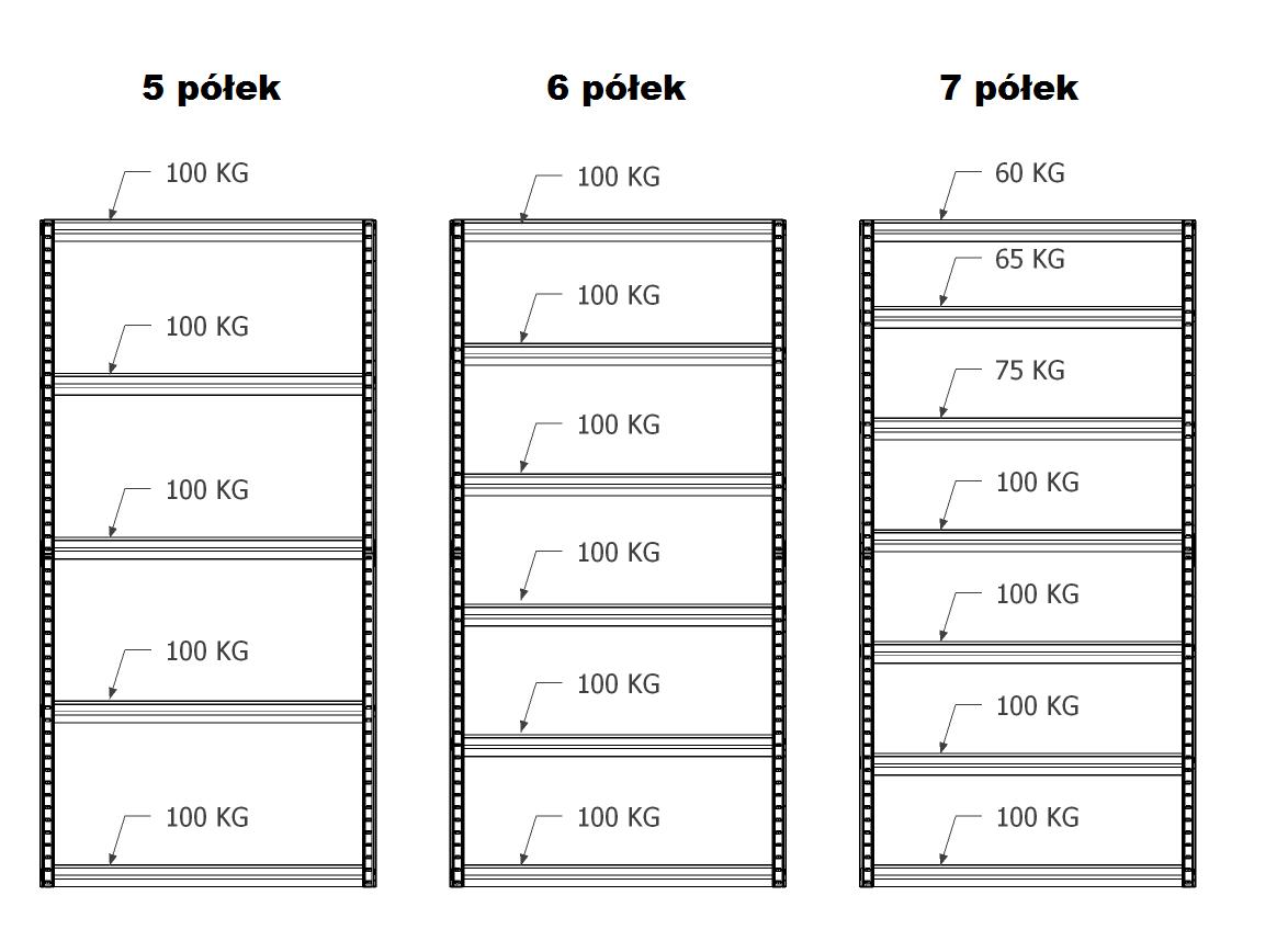 Regał Metalowy Biedrax 40 X 60 X 90 Cm 3 Półki Metalowe X 100 Kg