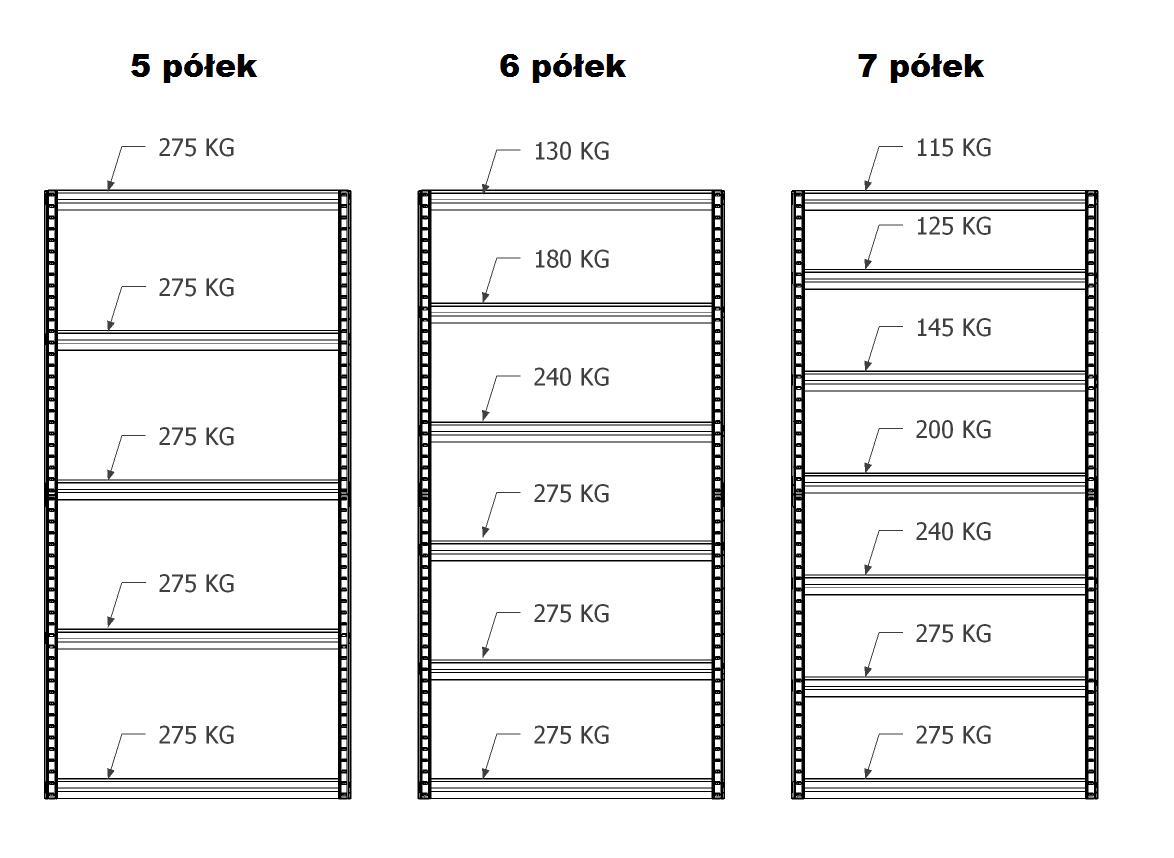 Regał Metalowy Biedrax 50 X 90 X 90 Cm 3 Półki X 275 Kg Ocynkowany